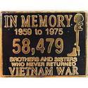 In Memory Pin