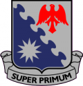 1st Aviation Battalion